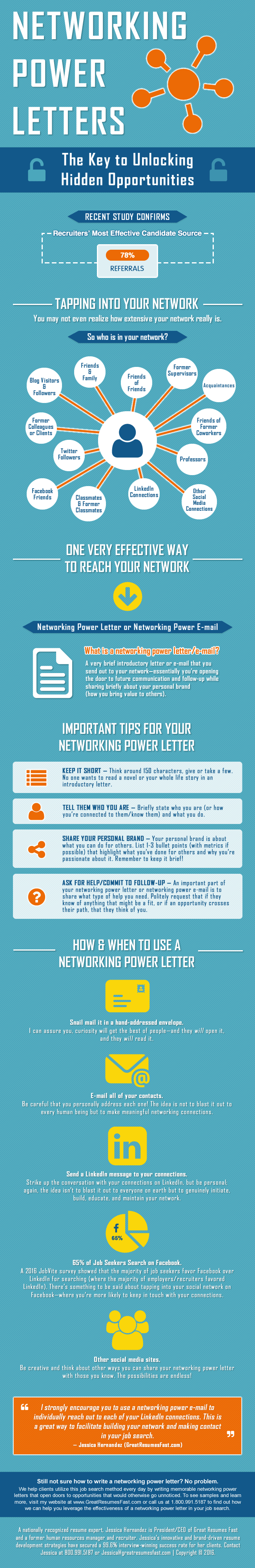 Infographic Networking Power Letters The Key To Unlocking Hidden